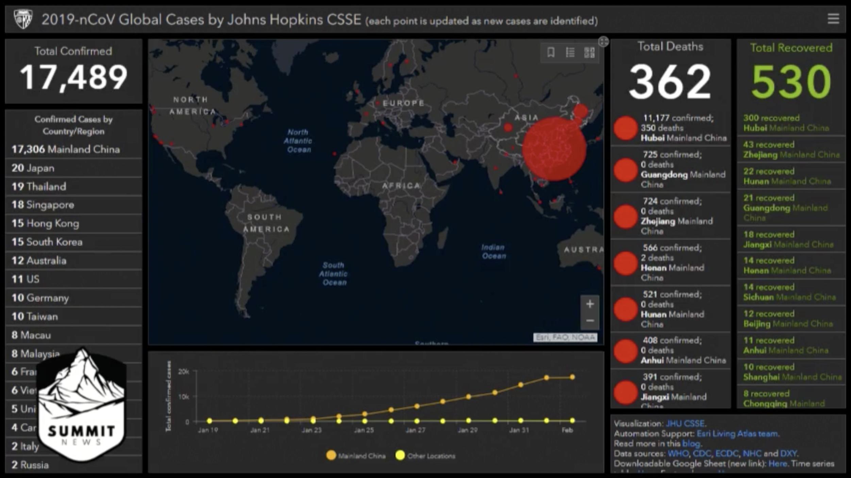 Global Coronavirus Cases 2 3 2020