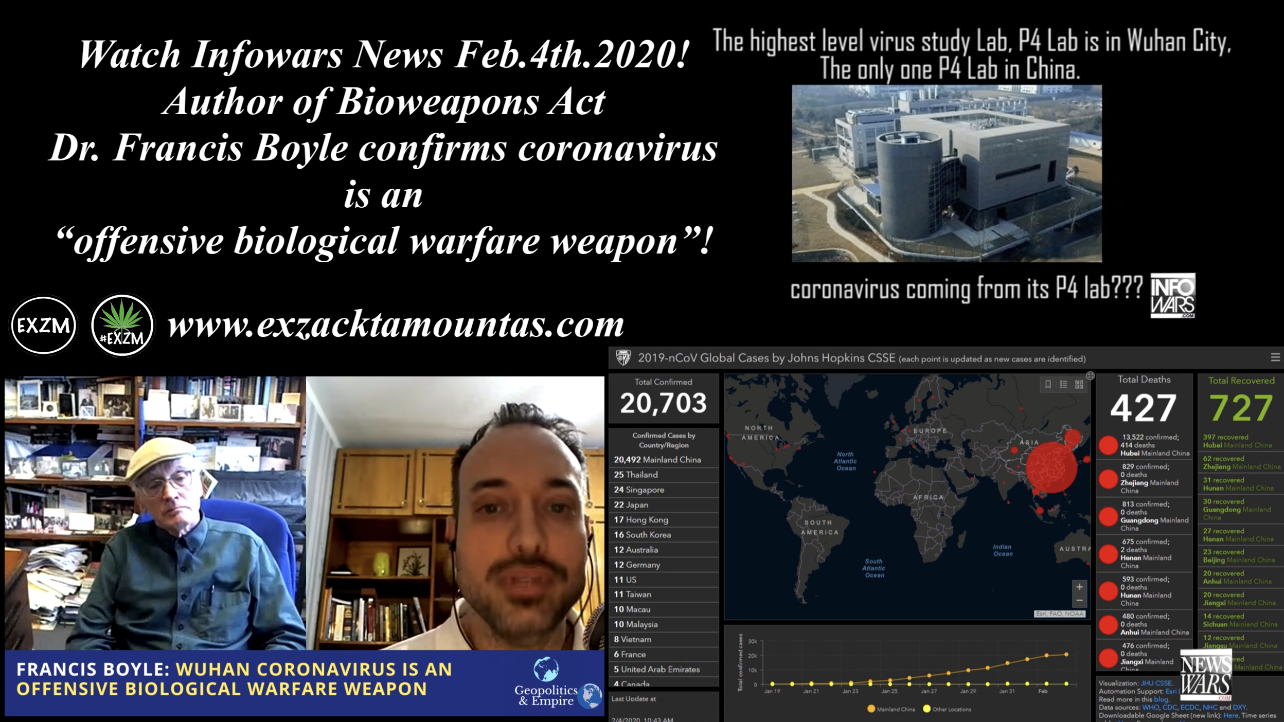 Infowars Confrims offensive biological warfare weapon 2 4 2020