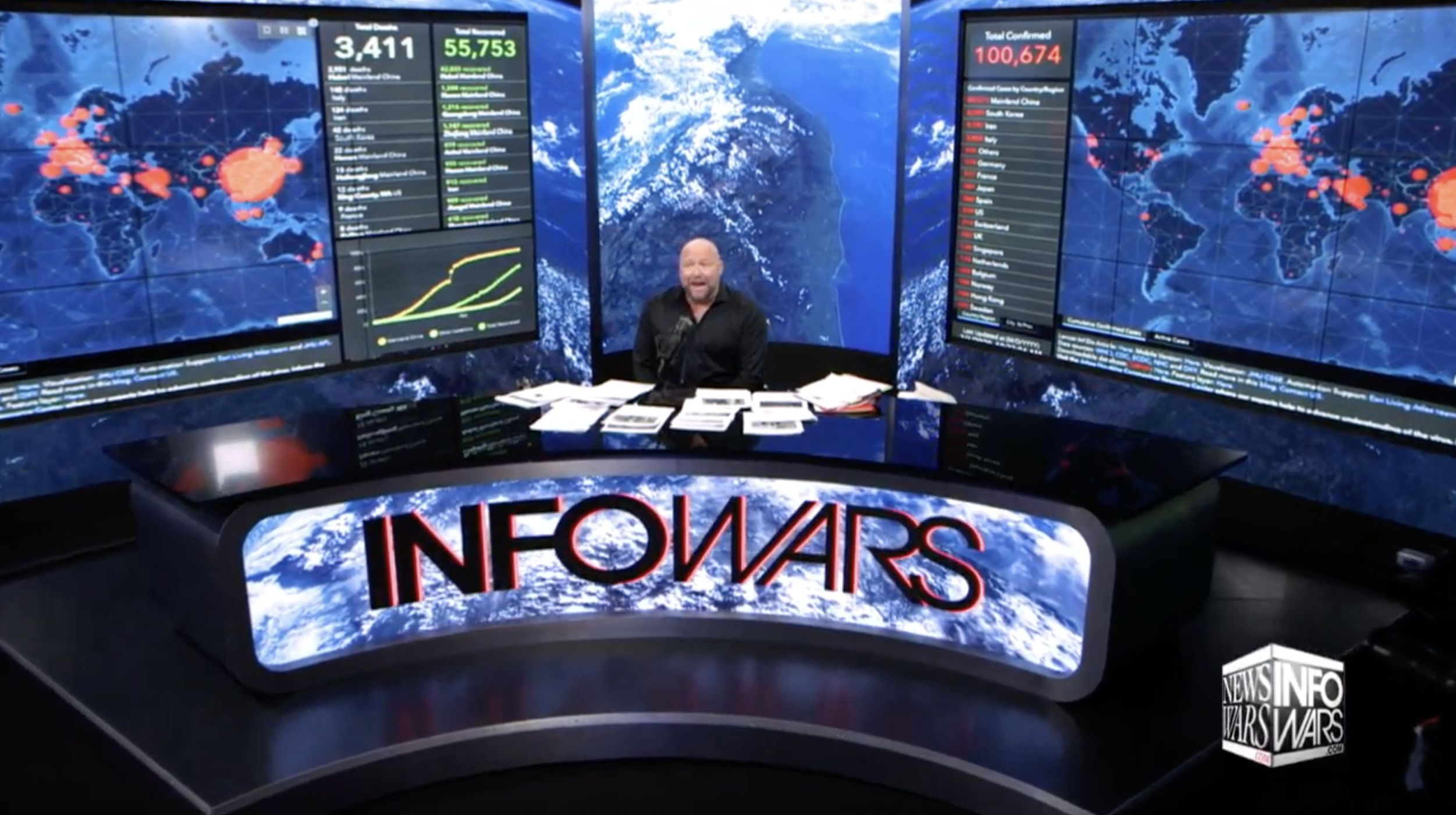 Alex Jones Infowars Coronavirus 3 6 2020