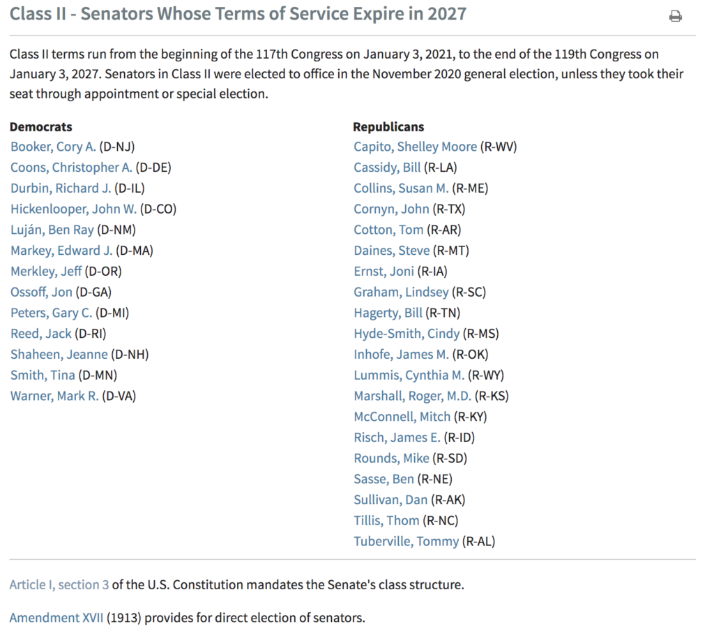 Class II Senators Whose Terms of Service Expire in 2027 EXZM Zack Mount January 23rd 2021