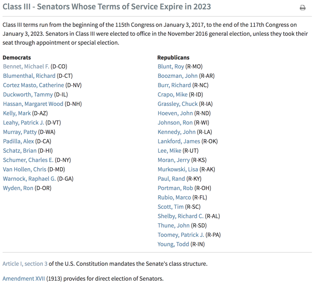 Class III Senators Whose Terms of Service Expire in 2023 EXZM Zack Mount January 23rd 2021