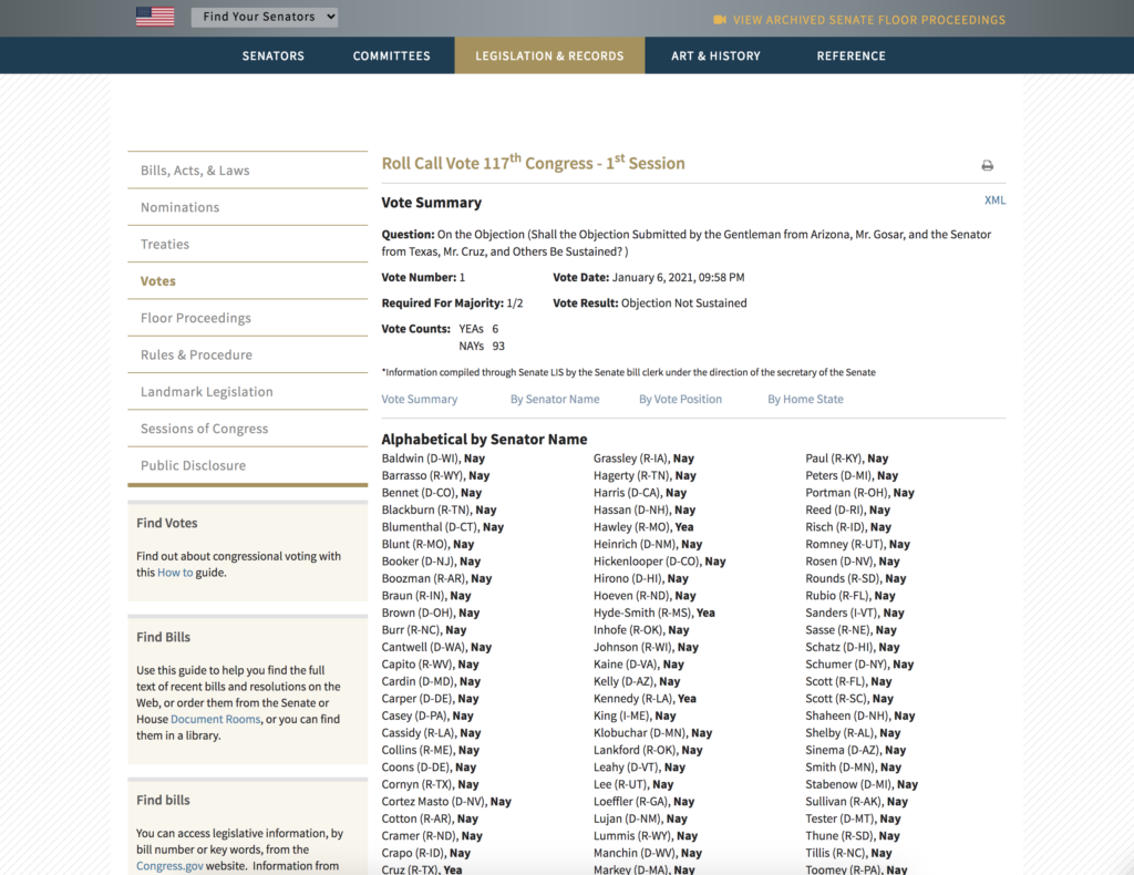 Roll Call Vote 117th Congress 1st Session Website January 6th 2021 EXZM Zack Mount February 5th 2021