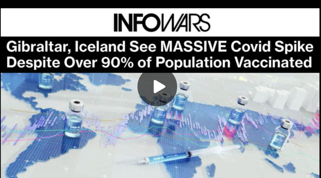 Gibraltar Iceland See MASSIVE Covid Spike Despite Over 90 Percent of Population Vaccinated EXZM Zack Mount July 30th 2021 2