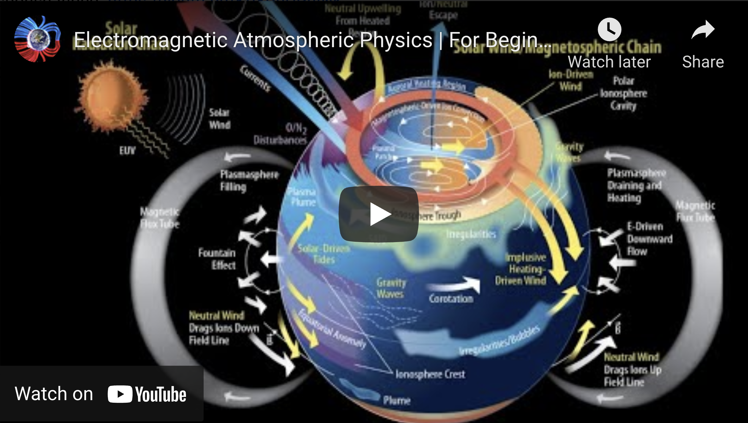 Suspicious Observers Post Electromagnetic Atmospheric Physics For Beginners NASA EXZM Zack Mount August 30th 2021