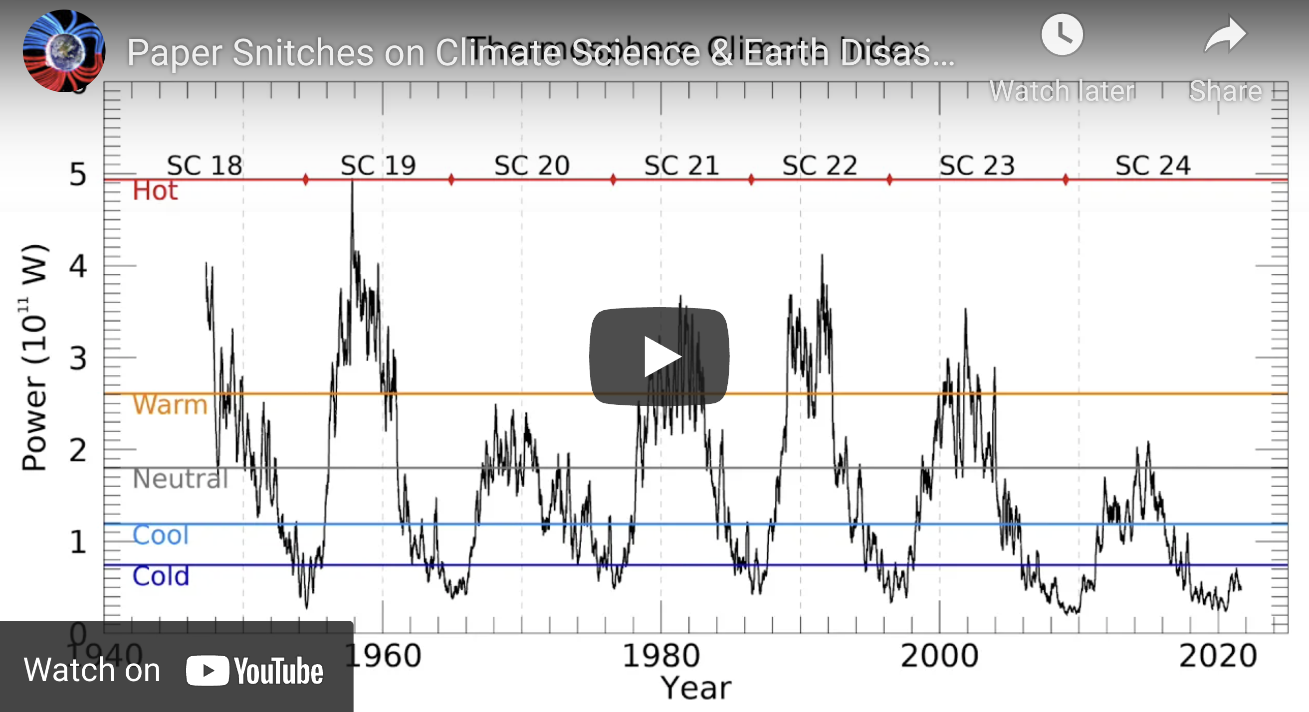 Suspicious Observers Post Paper Snitches on Climate Science and Earth Disaster EXZM Zack Mount August 19th 2021