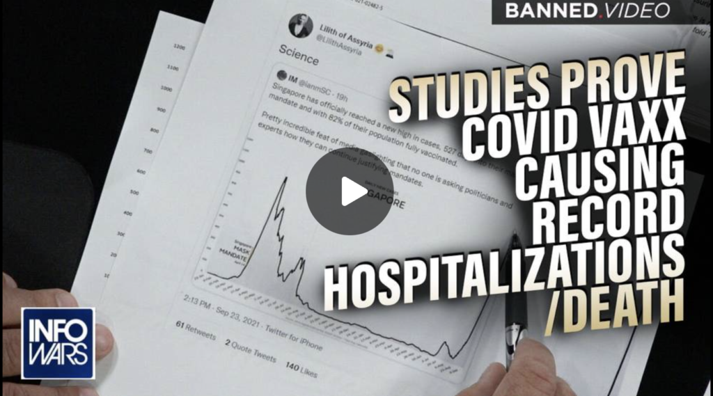 Studies Prove COVID Vaxx Causing Record Hospitalizations:Death EXZM Zack Mount September 24th 2021